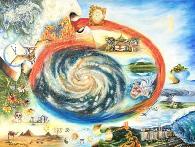 Transcending Our Understanding